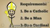 怎样成为教皇