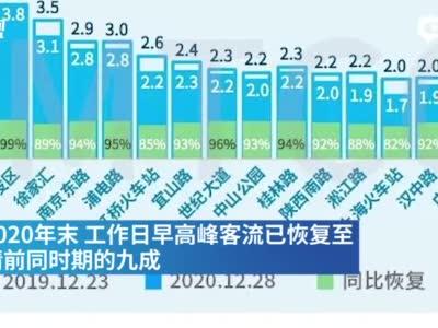 早高峰地铁哪站人最多?2020年上海轨交运行年报来了_围观_澎湃新闻-The Paper